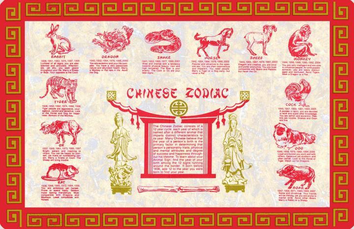 chinese zodiac#